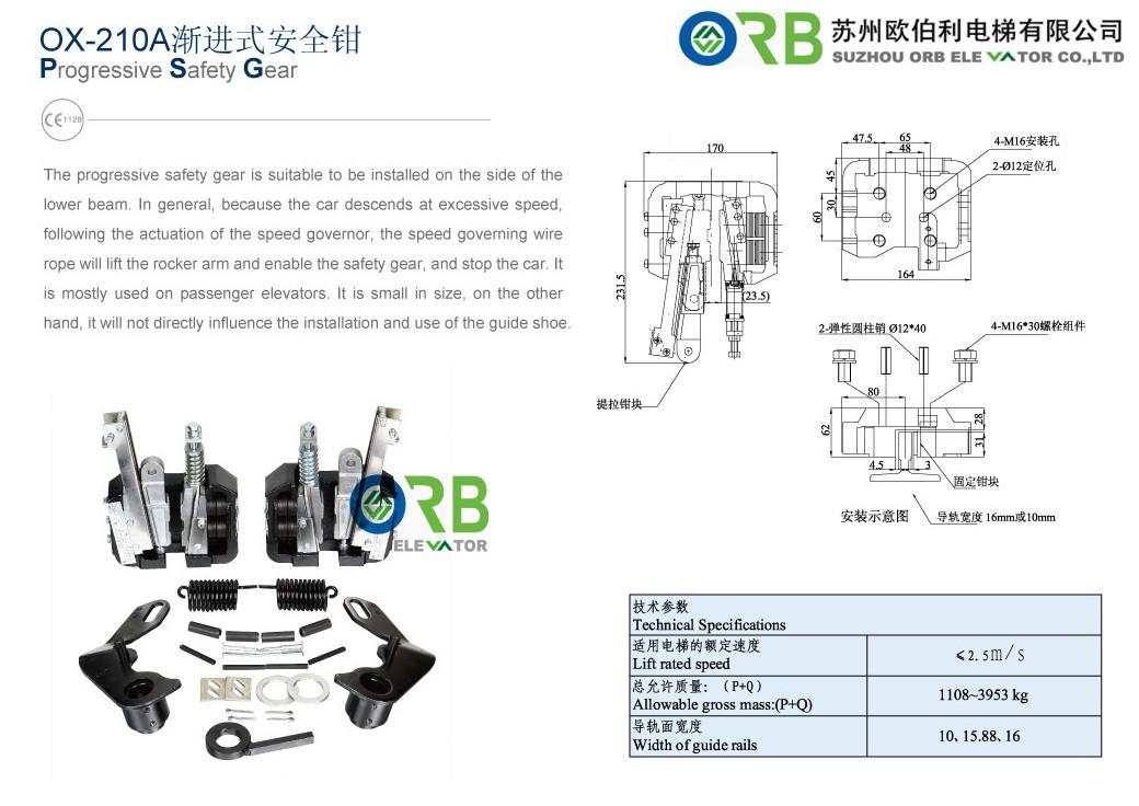 5.3 Safety Gear