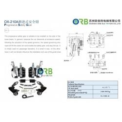 Progressive Safety Gear